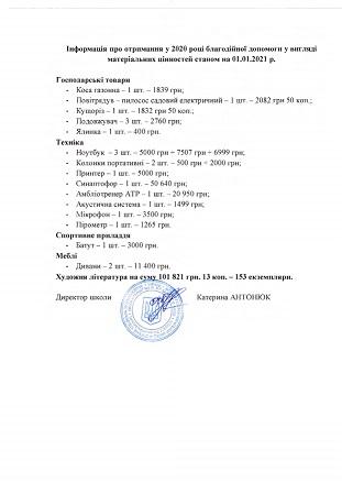 Інформація благ. допомога 2020-2 р._page-0001.jpg